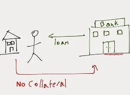 Image result for Loan without collateral